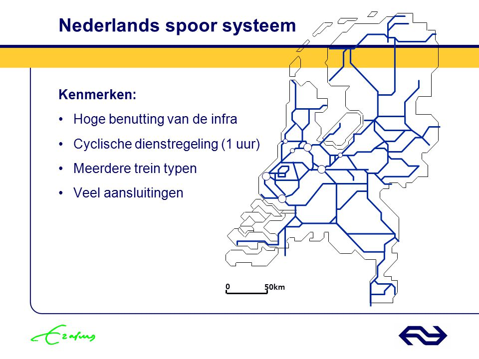 Nederlands spoor systeem
