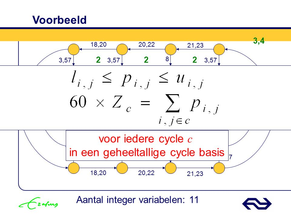 in een geheeltallige cycle basis