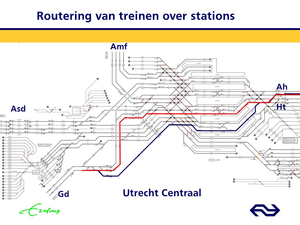 Routering van treinen over stations
