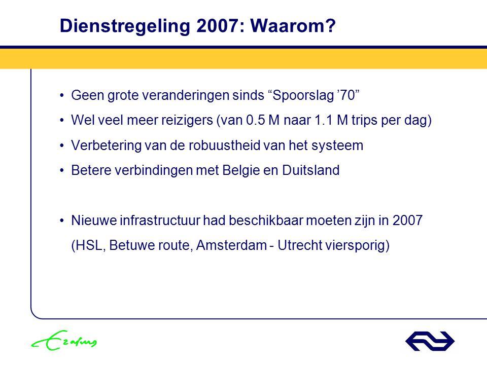 Dienstregeling 2007: Waarom