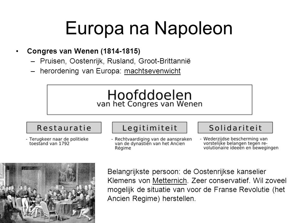 Europa na Napoleon Congres van Wenen (1814-1815)