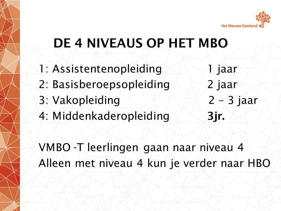 DE 4 NIVEAUS OP HET MBO 1: Assistentenopleiding 1 jaar
