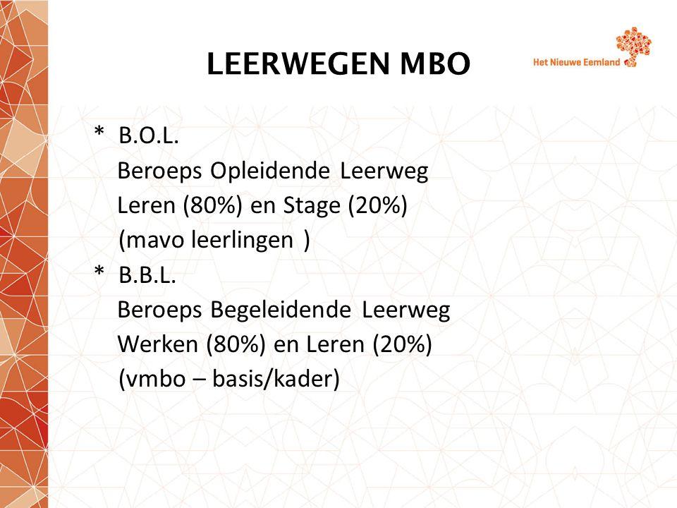 LEERWEGEN MBO * B.O.L. Beroeps Opleidende Leerweg