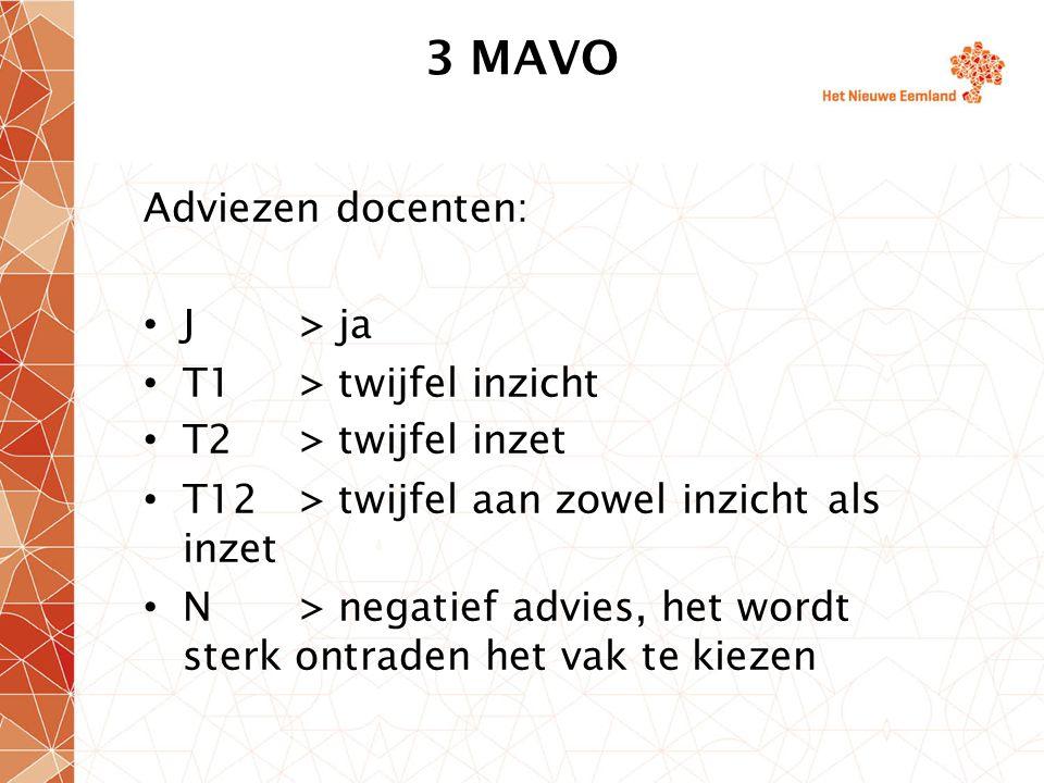 3 MAVO Adviezen docenten: J > ja T1 > twijfel inzicht