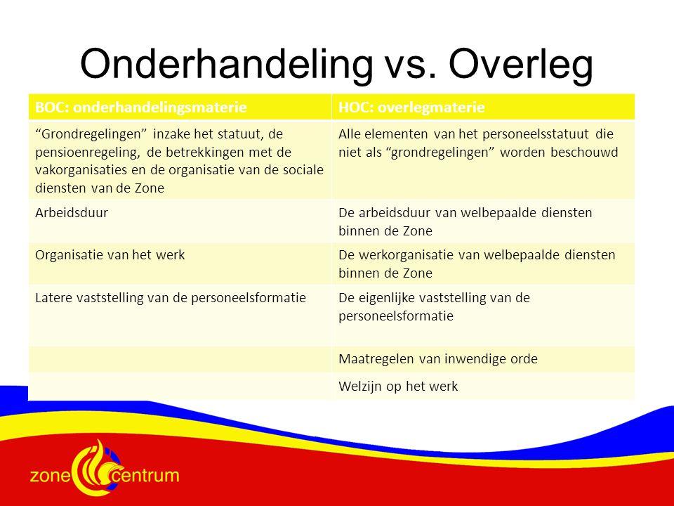Onderhandeling vs. Overleg
