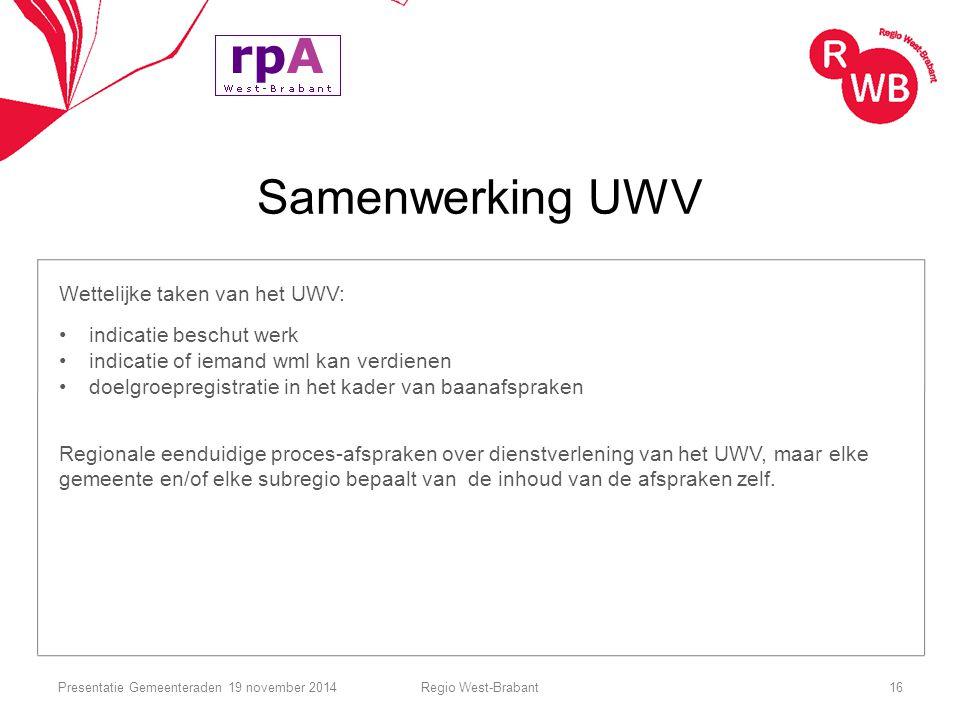 Samenwerking UWV Wettelijke taken van het UWV: indicatie beschut werk