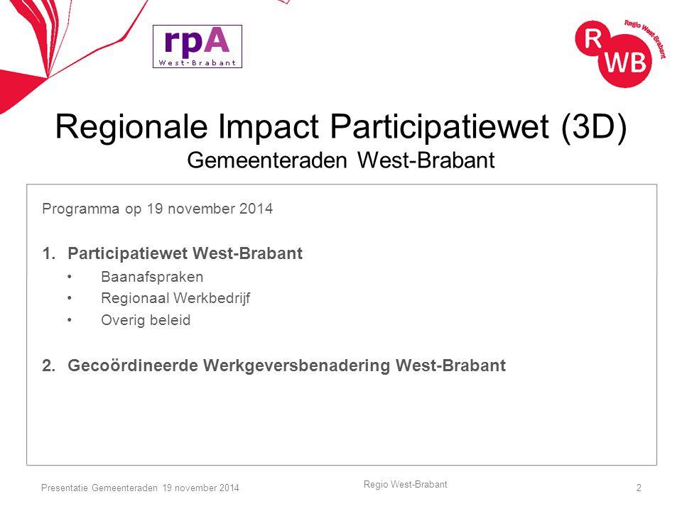 Regionale Impact Participatiewet (3D) Gemeenteraden West-Brabant