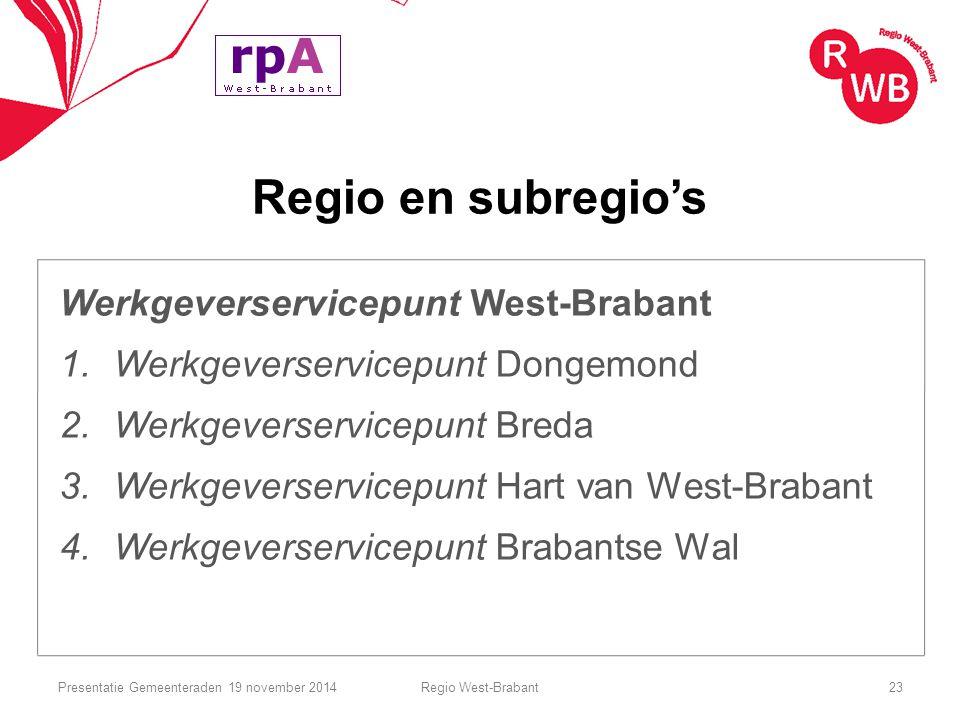 Regio en subregio's Werkgeverservicepunt West-Brabant