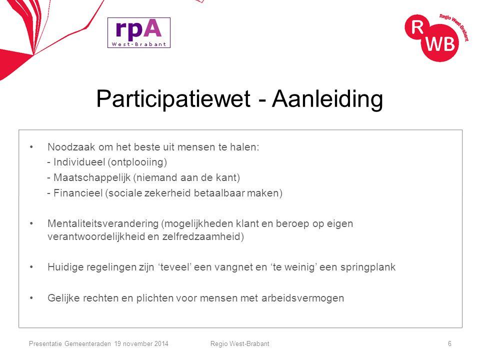 Participatiewet - Aanleiding