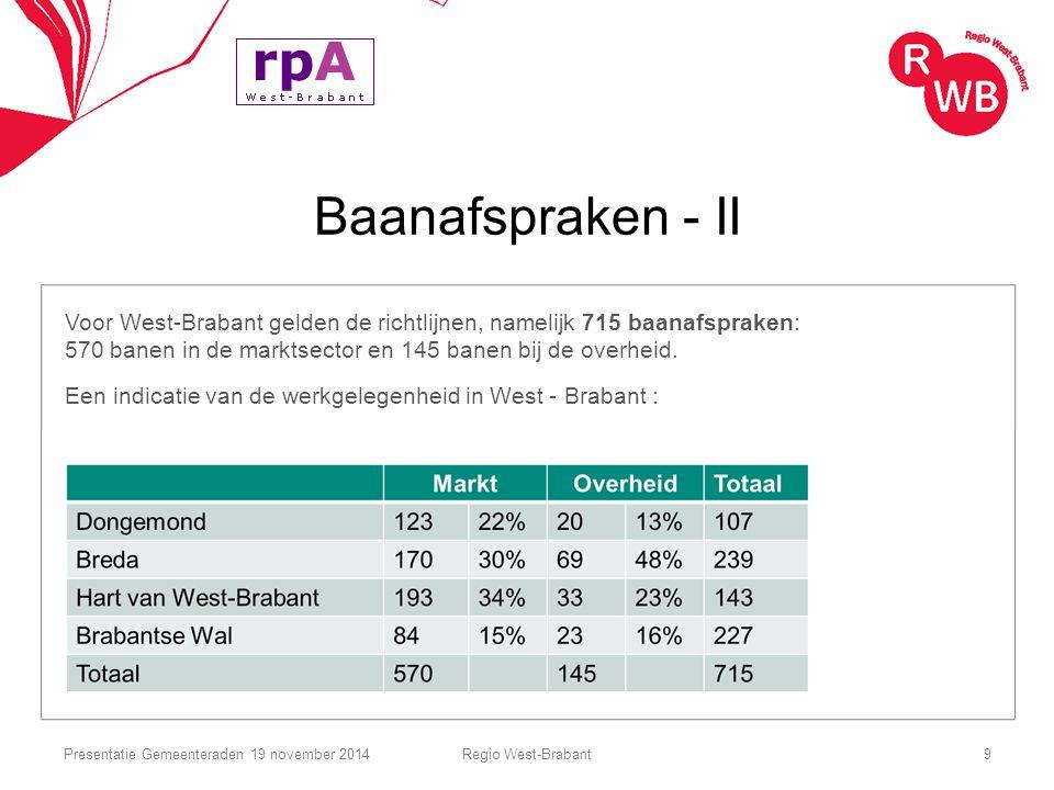 Baanafspraken - II