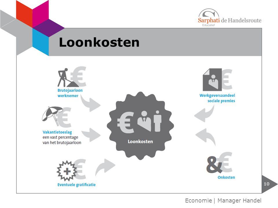 Loonkosten Economie | Manager Handel