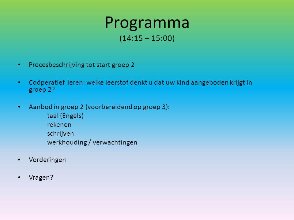 Programma (14:15 – 15:00) Procesbeschrijving tot start groep 2