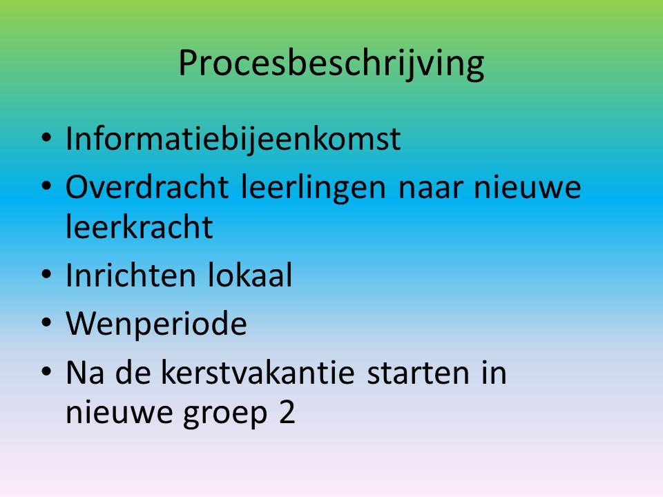 Procesbeschrijving Informatiebijeenkomst