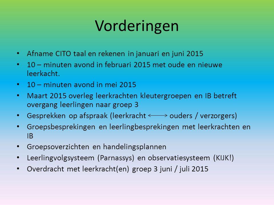 Vorderingen Afname CITO taal en rekenen in januari en juni 2015