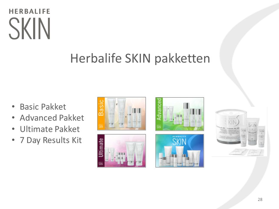 Herbalife SKIN pakketten