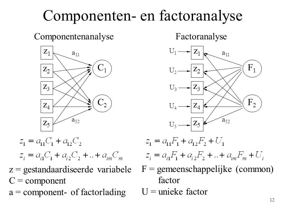 Componenten- en factoranalyse