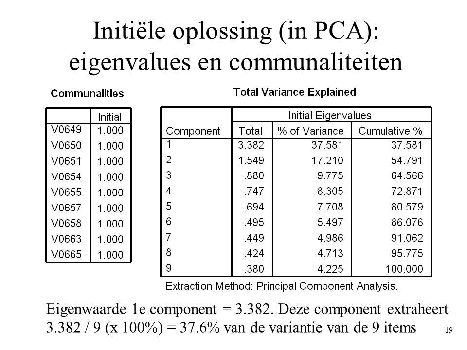 Initiële oplossing (in PCA): eigenvalues en communaliteiten