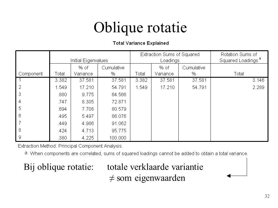 Oblique rotatie Bij oblique rotatie: totale verklaarde variantie
