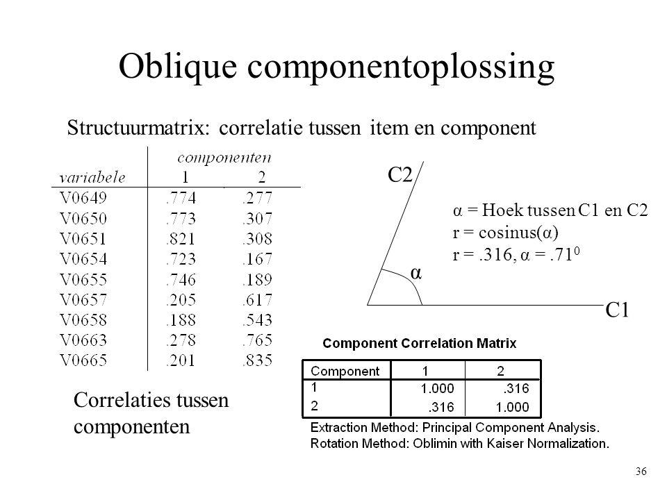 Oblique componentoplossing
