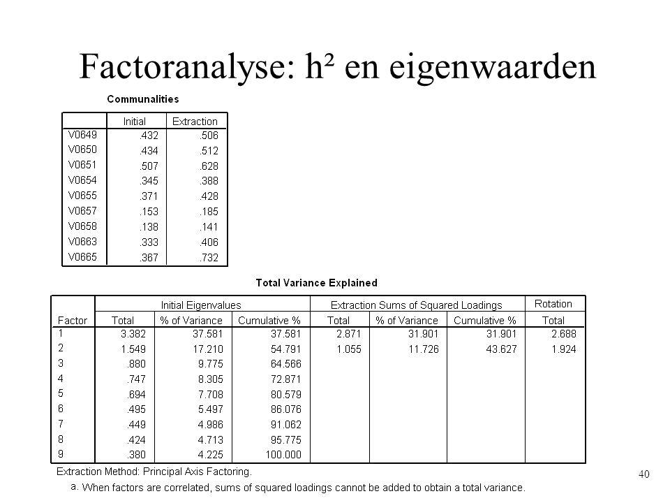 Factoranalyse: h² en eigenwaarden