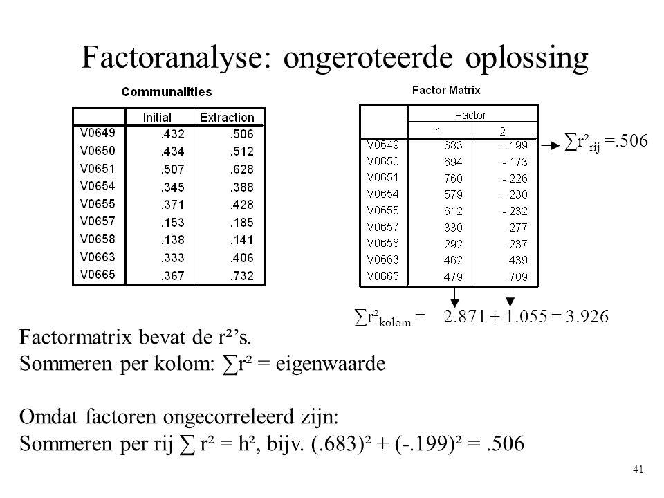 Factoranalyse: ongeroteerde oplossing