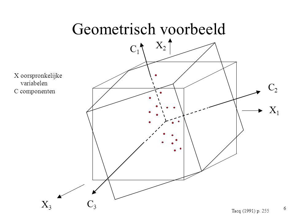 Geometrisch voorbeeld