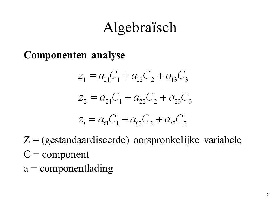 Algebraïsch Componenten analyse