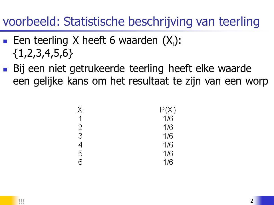 voorbeeld: Statistische beschrijving van teerling