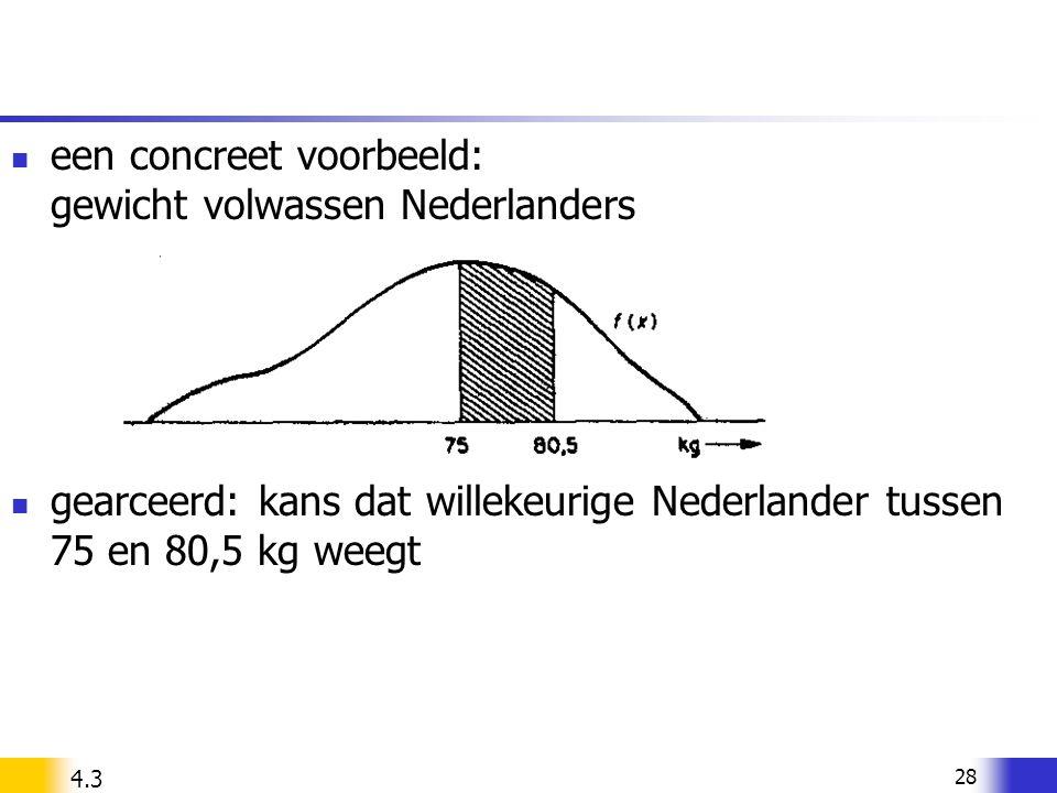 een concreet voorbeeld: gewicht volwassen Nederlanders