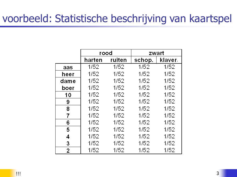 voorbeeld: Statistische beschrijving van kaartspel