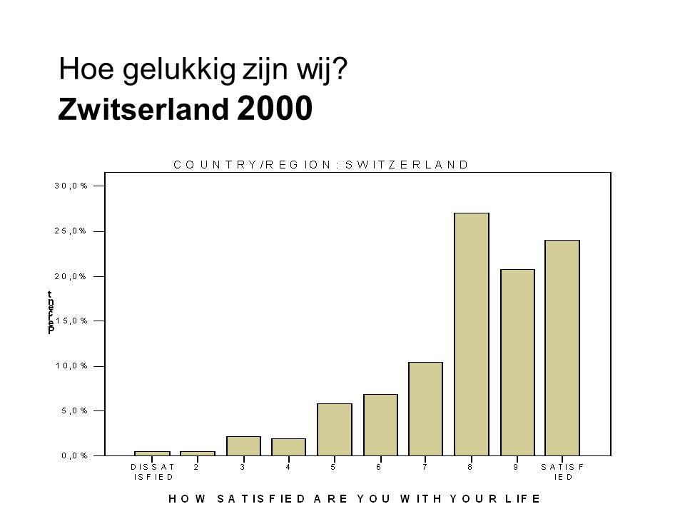 Hoe gelukkig zijn wij Zwitserland 2000