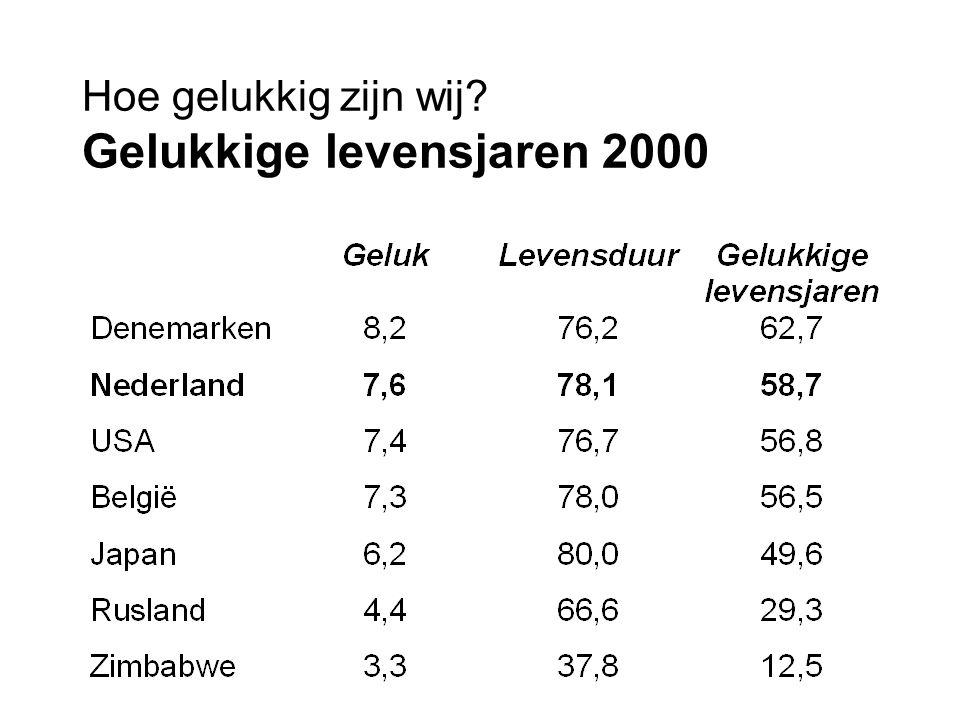 Hoe gelukkig zijn wij Gelukkige levensjaren 2000
