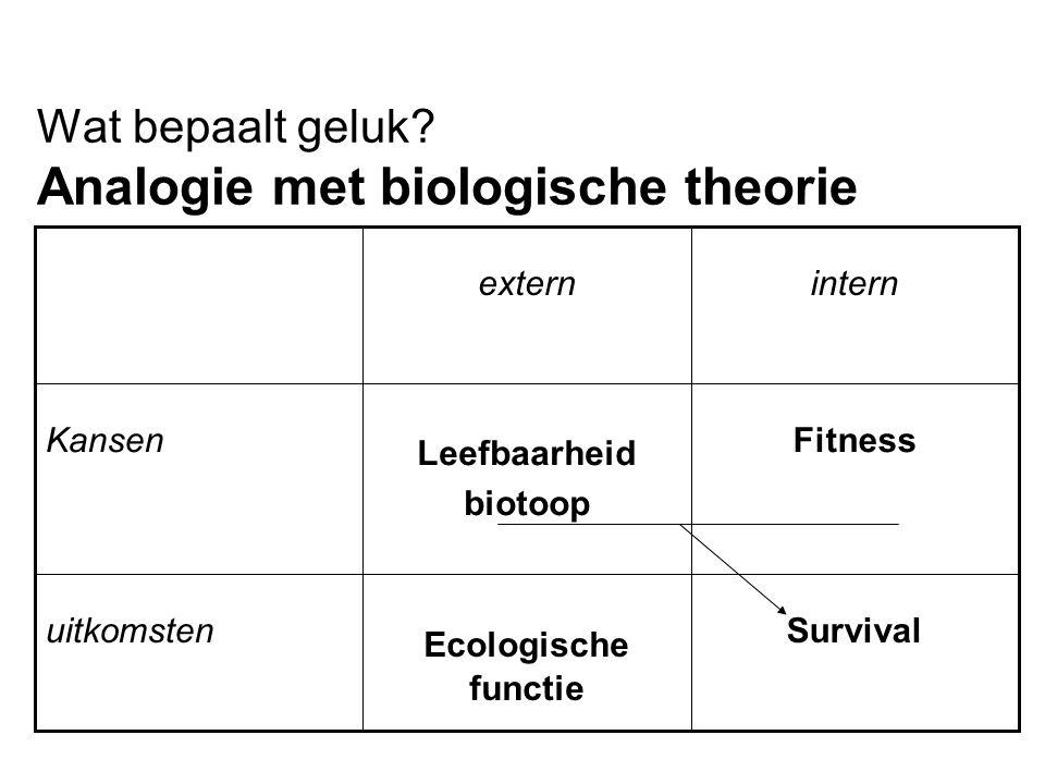 Wat bepaalt geluk Analogie met biologische theorie