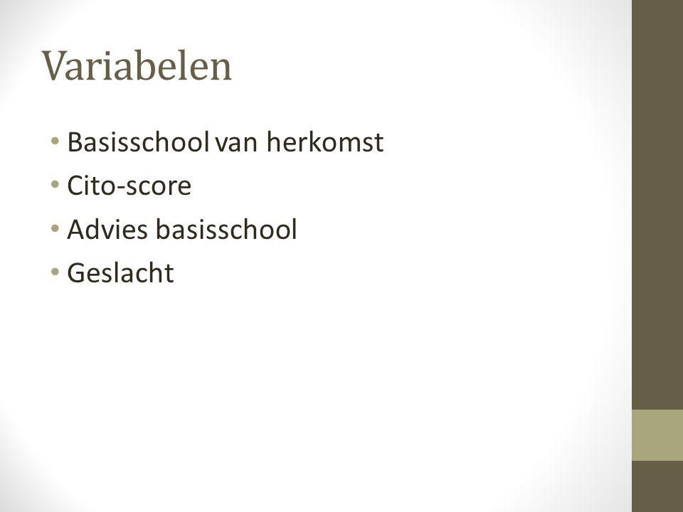 Variabelen Basisschool van herkomst Cito-score Advies basisschool