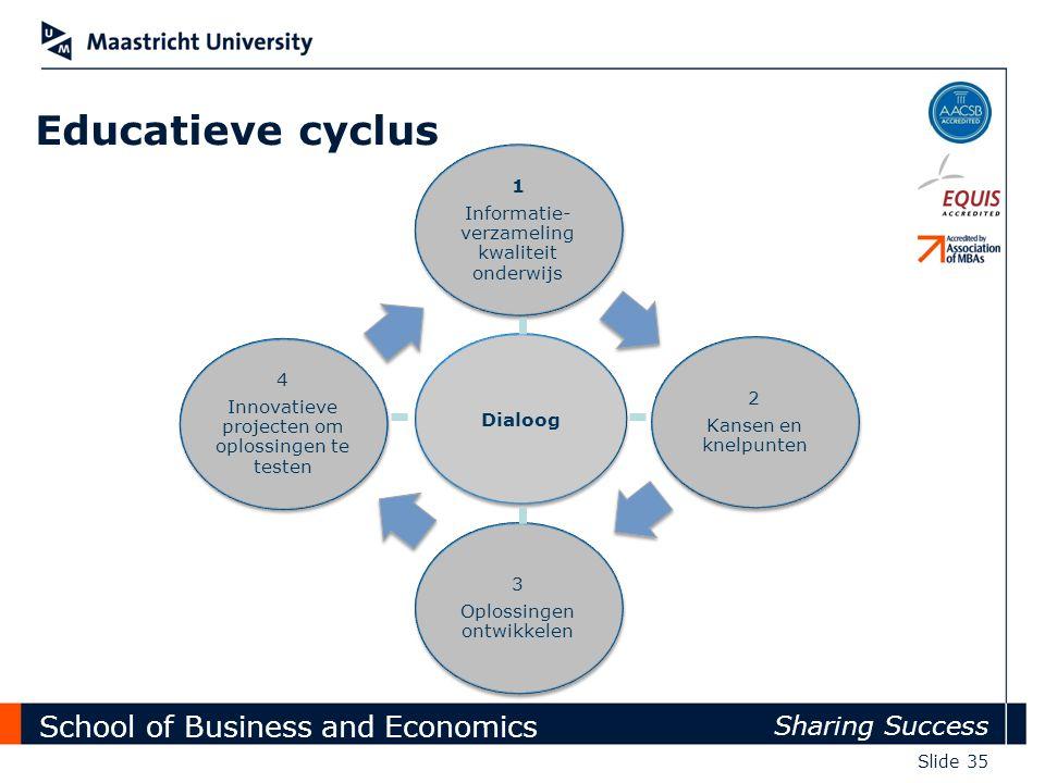 Educatieve cyclus 4 1 3 Innovatieve projecten om oplossingen te testen