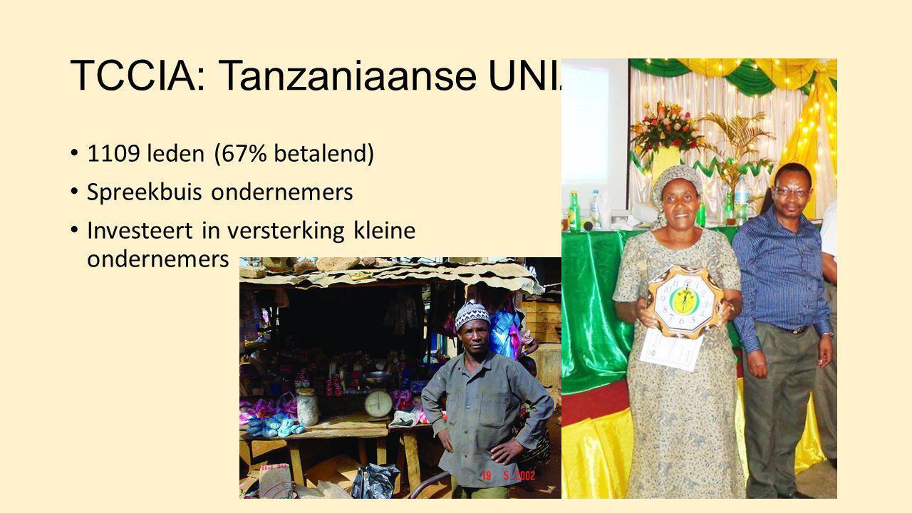 TCCIA: Tanzaniaanse UNIZO