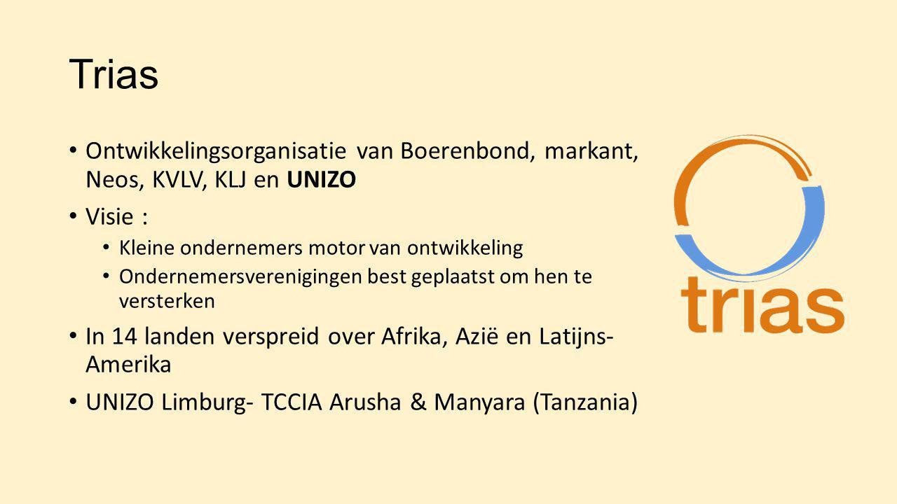 Trias Ontwikkelingsorganisatie van Boerenbond, markant, Neos, KVLV, KLJ en UNIZO. Visie : Kleine ondernemers motor van ontwikkeling.