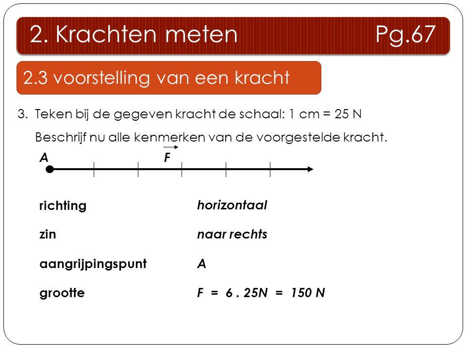 2. Krachten meten Pg.67 2.3 voorstelling van een kracht