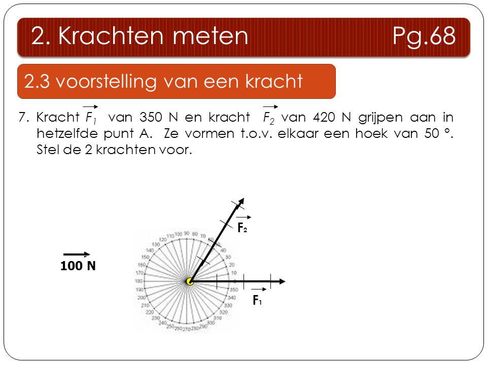 2. Krachten meten Pg.68 2.3 voorstelling van een kracht