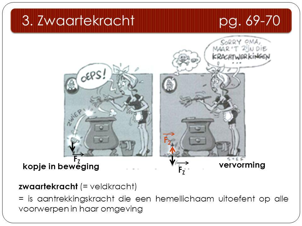 3. Zwaartekracht pg. 69-70 F2 FZ vervorming kopje in beweging FZ