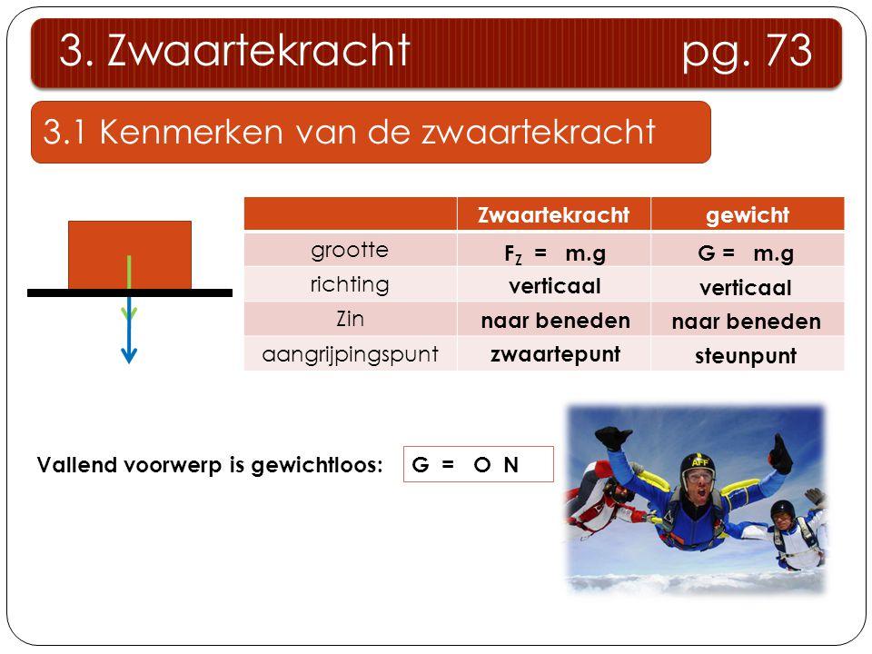 3. Zwaartekracht pg. 73 3.1 Kenmerken van de zwaartekracht