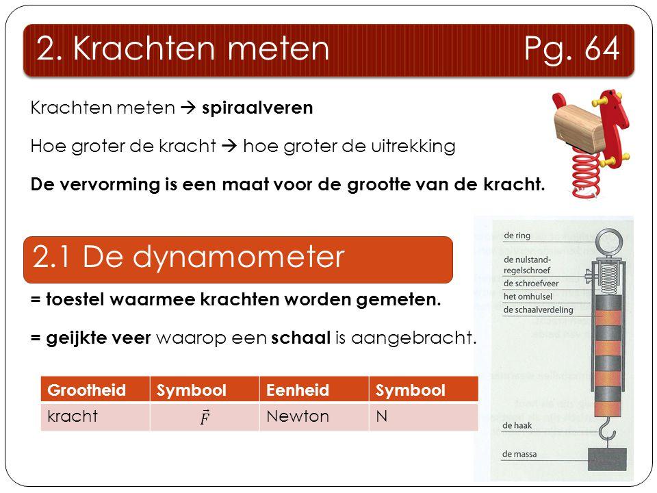 2. Krachten meten Pg. 64 2.1 De dynamometer