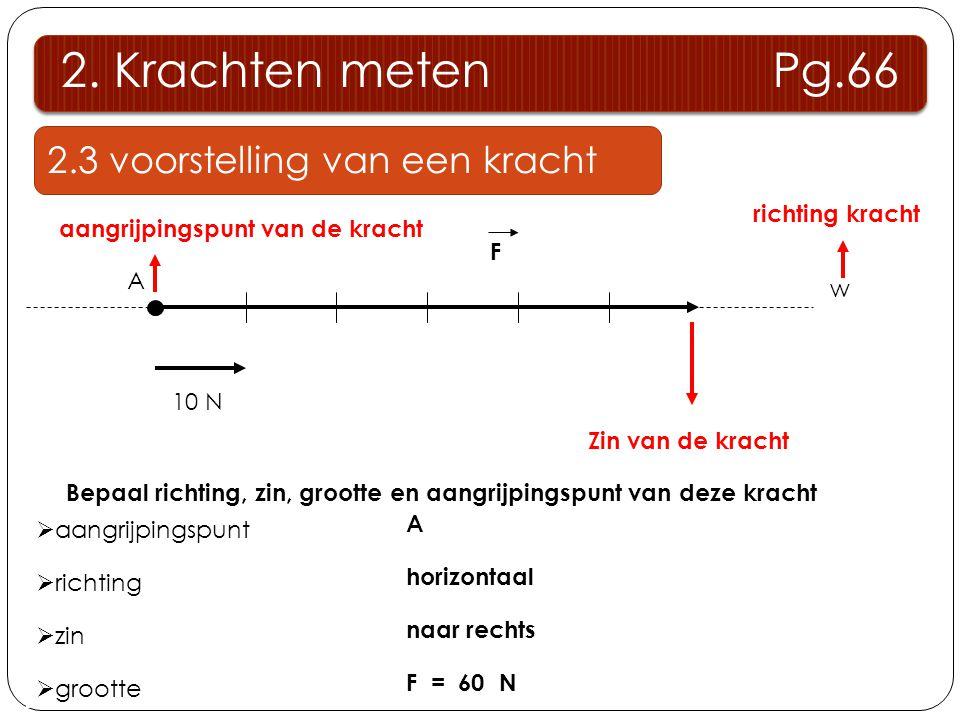2. Krachten meten Pg.66 2.3 voorstelling van een kracht
