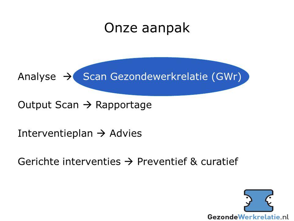 Onze aanpak Analyse  Scan Gezondewerkrelatie (GWr) Output Scan  Rapportage Interventieplan  Advies Gerichte interventies  Preventief & curatief