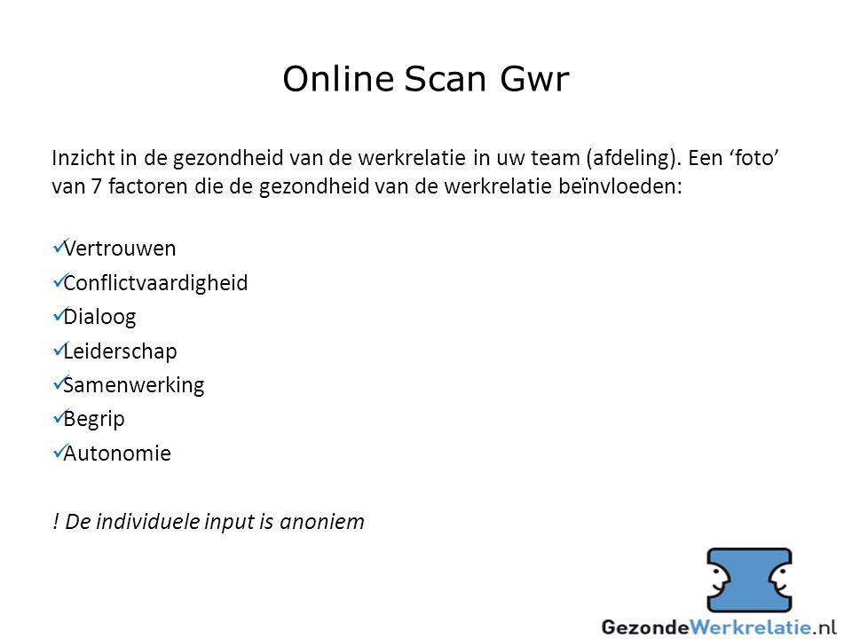 Online Scan Gwr