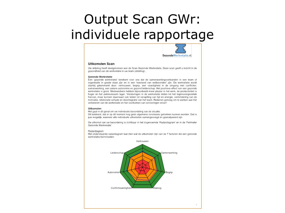 Output Scan GWr: individuele rapportage