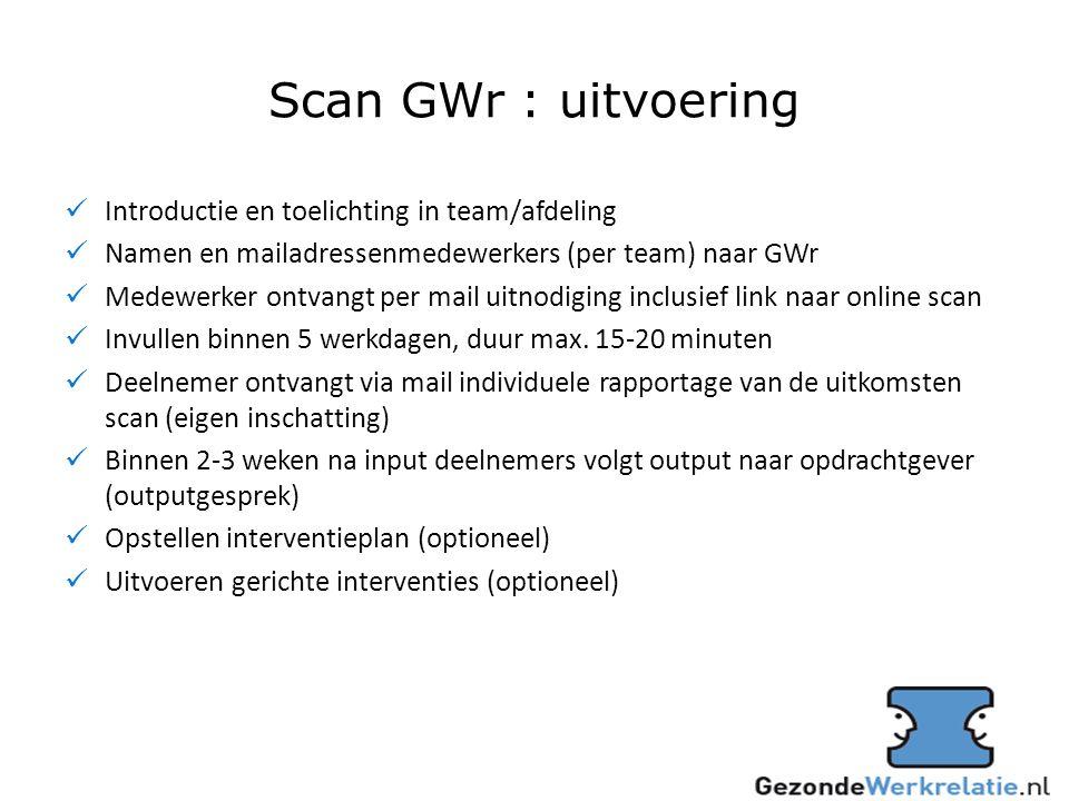 Scan GWr : uitvoering Introductie en toelichting in team/afdeling