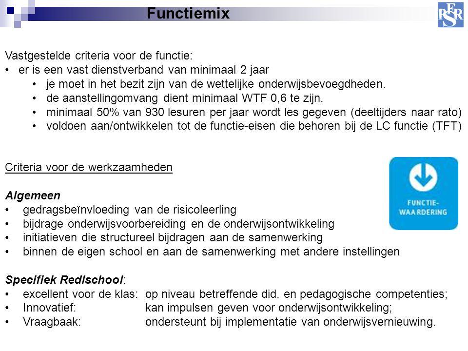 Functiemix Vastgestelde criteria voor de functie: