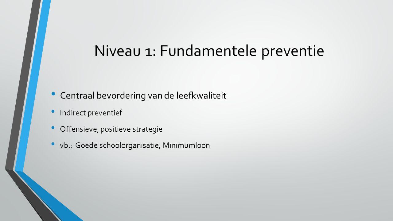 Niveau 1: Fundamentele preventie