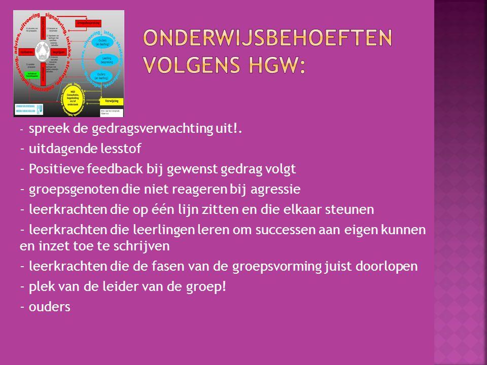 Onderwijsbehoeften volgens hGW: